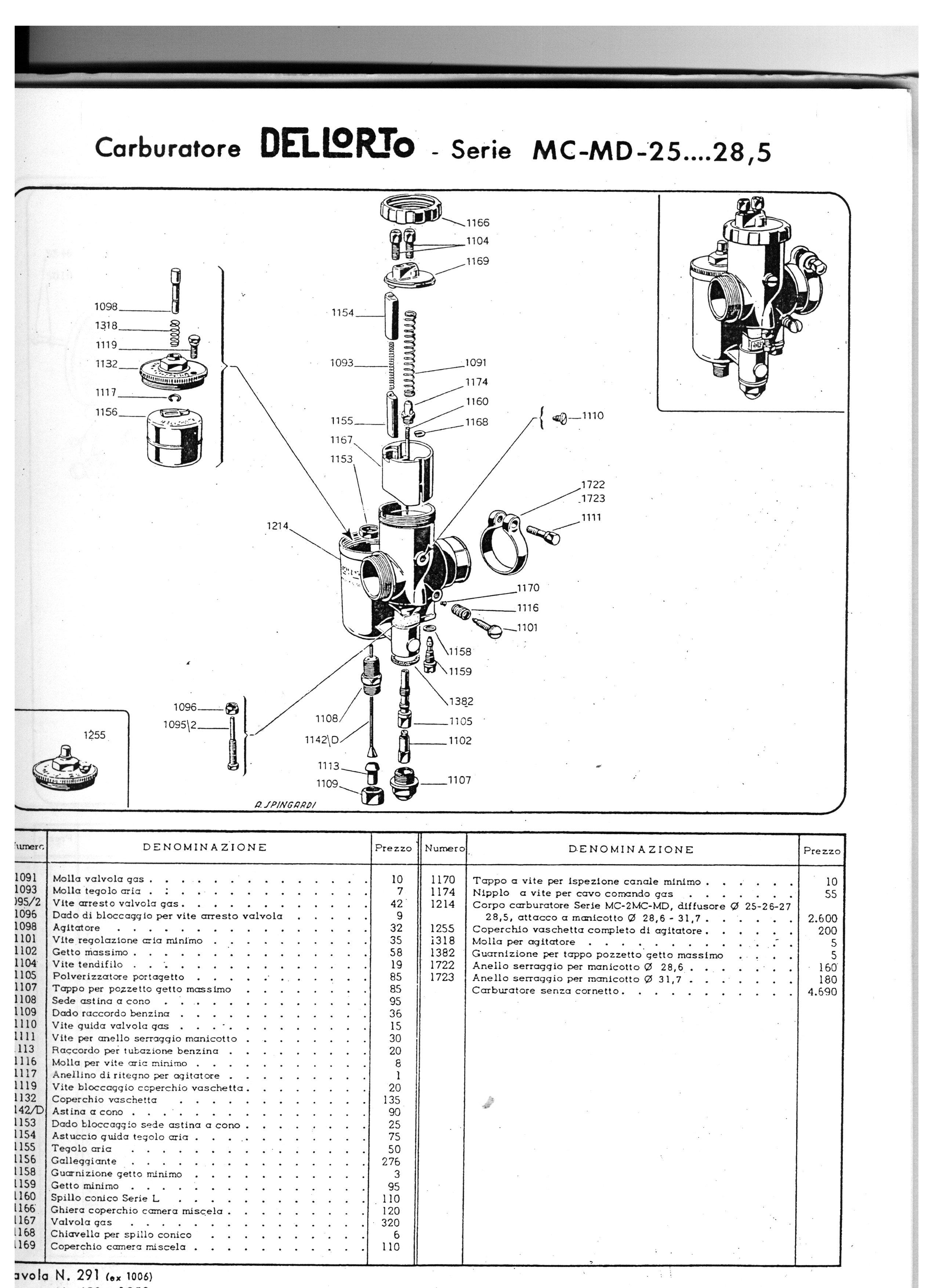 Ziemlich Ausweichen 318 Zündung Schaltplan 1988 Ideen - Der ...